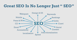 4 Most Effective Regional SEO Guidelines for 2016 - Image 1