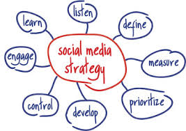 Guide to building Social Media strategy for personal branding - Image 1