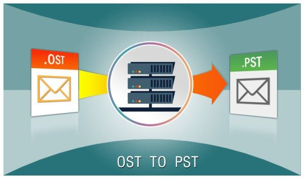 OST to PST Converter now with Few Simple Steps to Convert OST to PST - Image 1